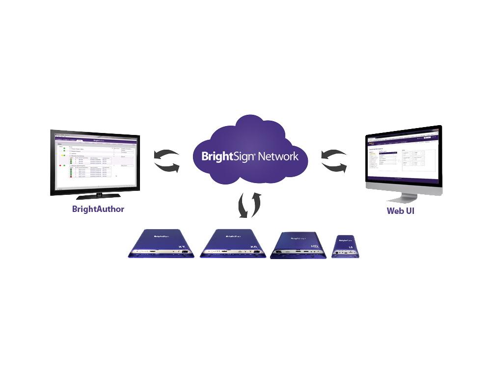 63993_BrightSign-Network-Service-2.jpg