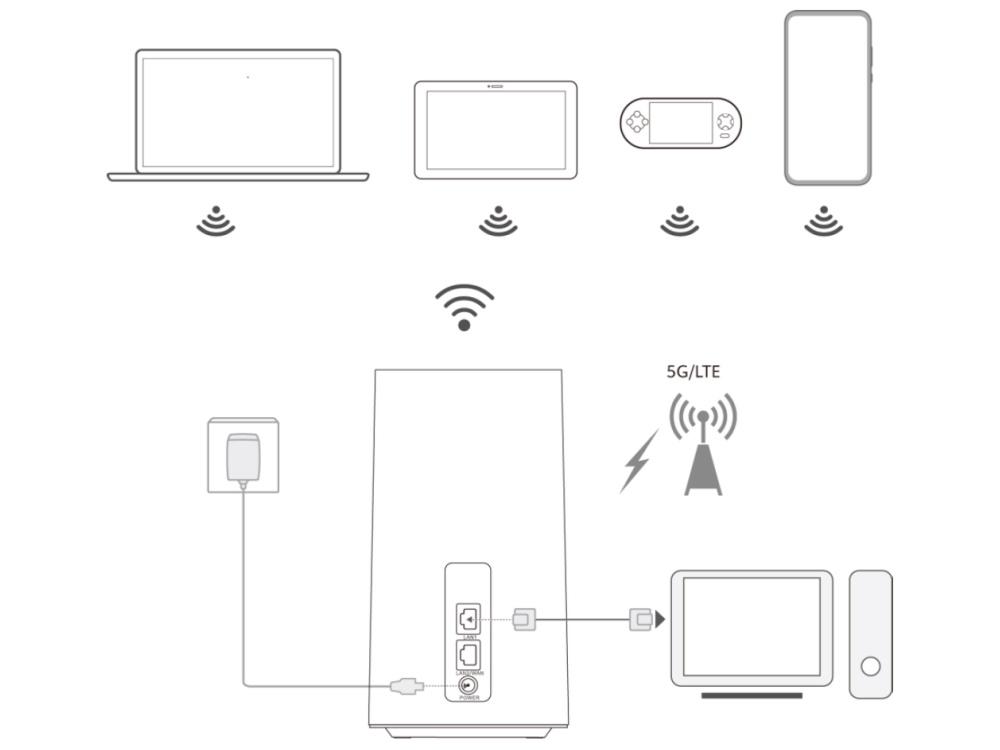 69471_Huawei-H122-371-5G-CPE-Pro-2-7.jpg