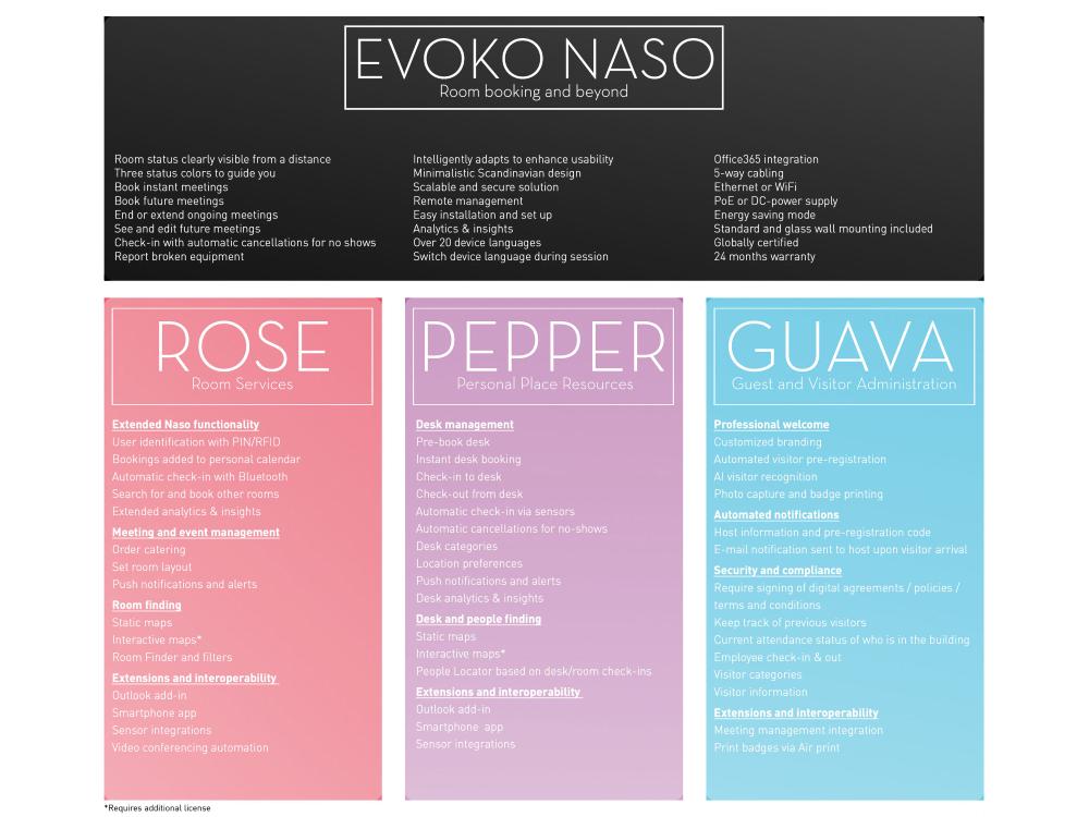 72948_Evoko-Naso-room-booking-Extra-Licenties-1.jpg
