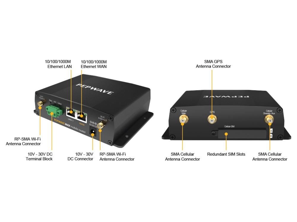 73152_Pepwave-MAX-BR1-MK2-mobiele-router-3.jpg
