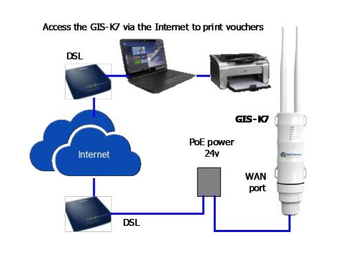 73488_GIS-K7-Hotspot-Gateway-5.jpg