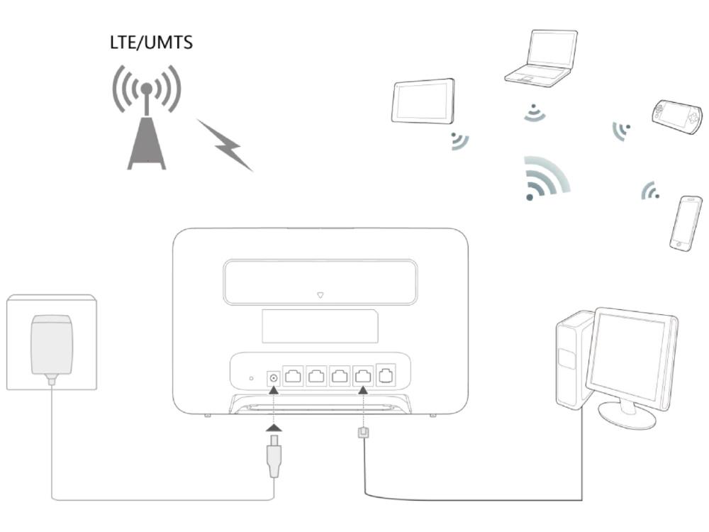 74427_Huawei-B535-333-4G+-LTE-router-6.jpg