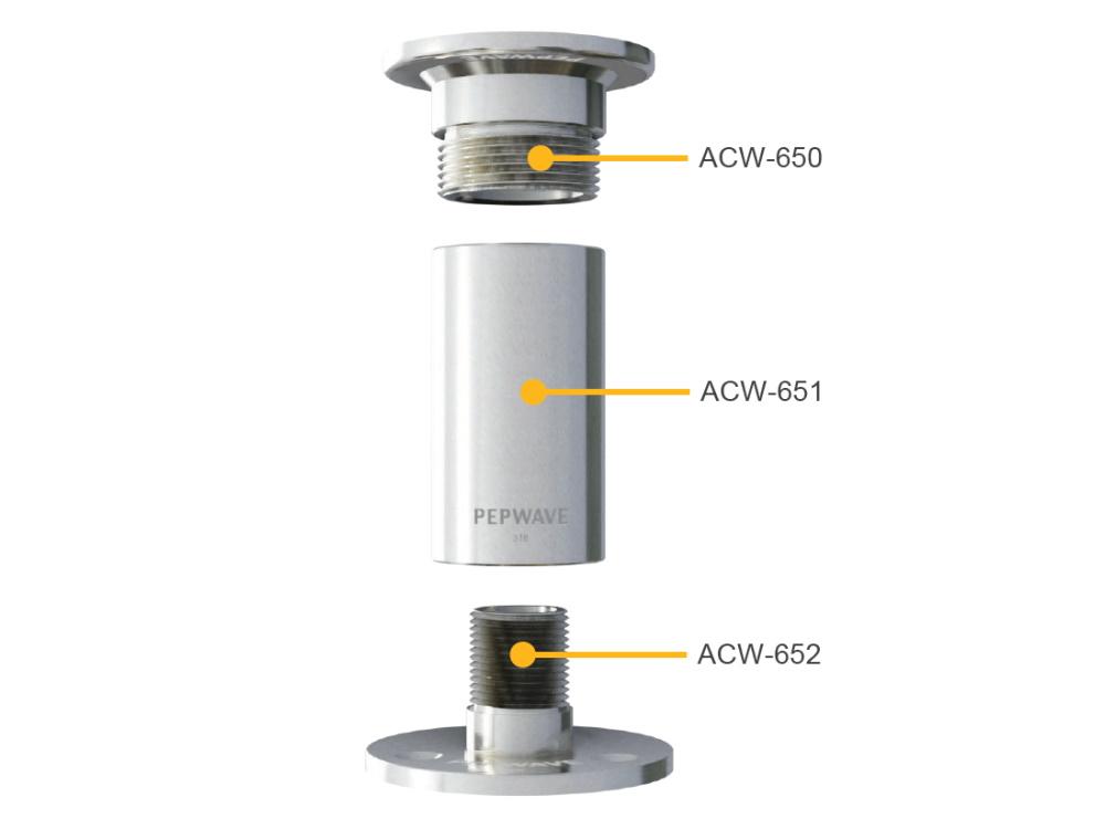 74913_Peplink-ACW-deck-mount-example.jpg