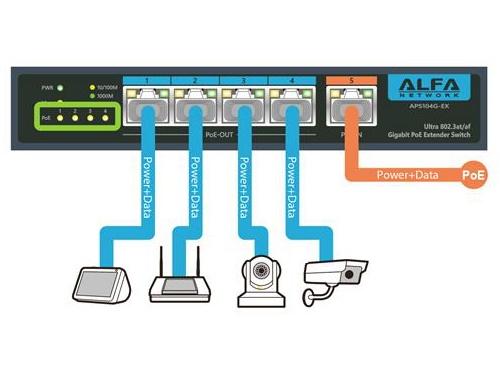 75132_ALFA-Network-APS104G-EX_PoE-Gigabit-PoE-Extender-Switch-8.jpg
