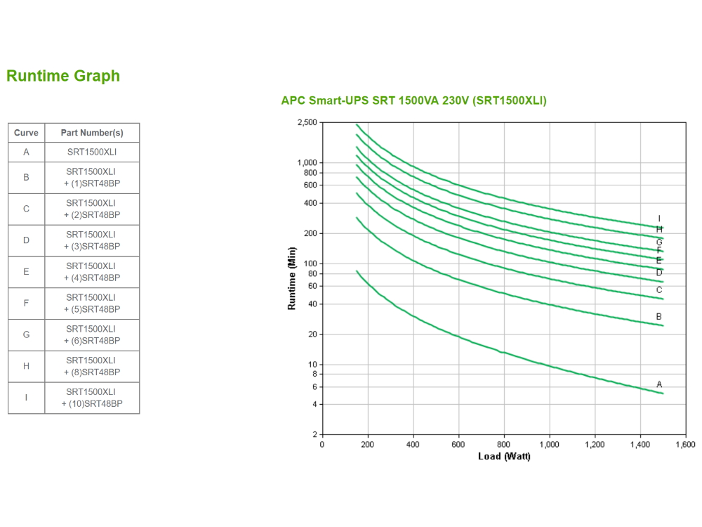 apc-srt1500xli-4.jpg