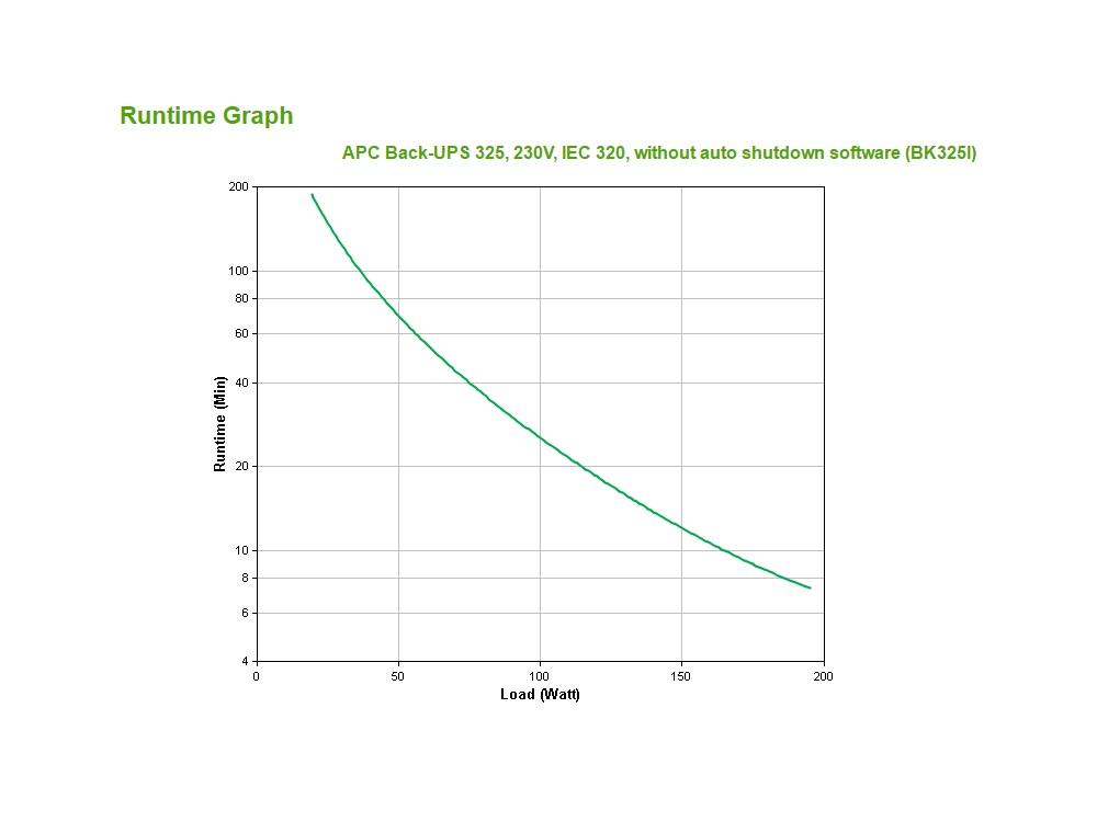 apc_back-ups_325_3.jpg