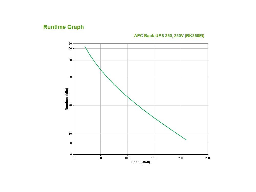 apc_back-ups_350_3.jpg
