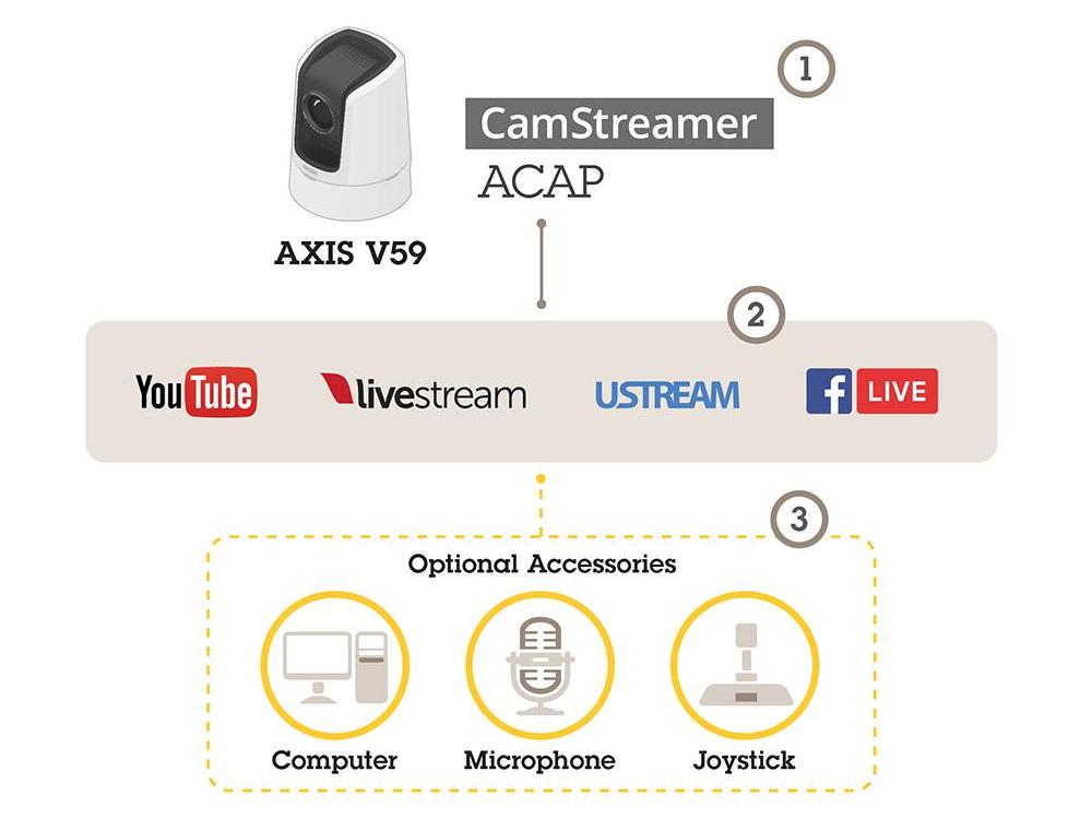 axis-v5915-ptz-ip-camera-4.jpg