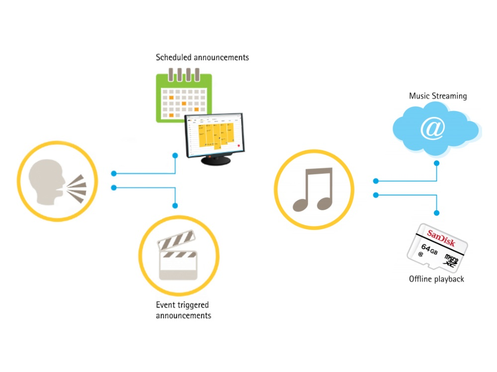 axis_c1004-e_netwerk_speaker_systeem_white_3.jpg