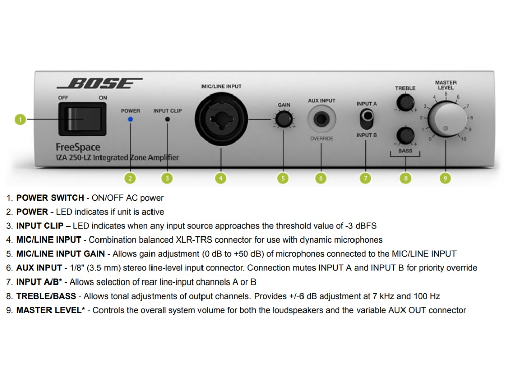 bose_freespace_iza_250-lz_mixer-ampl_4.jpg