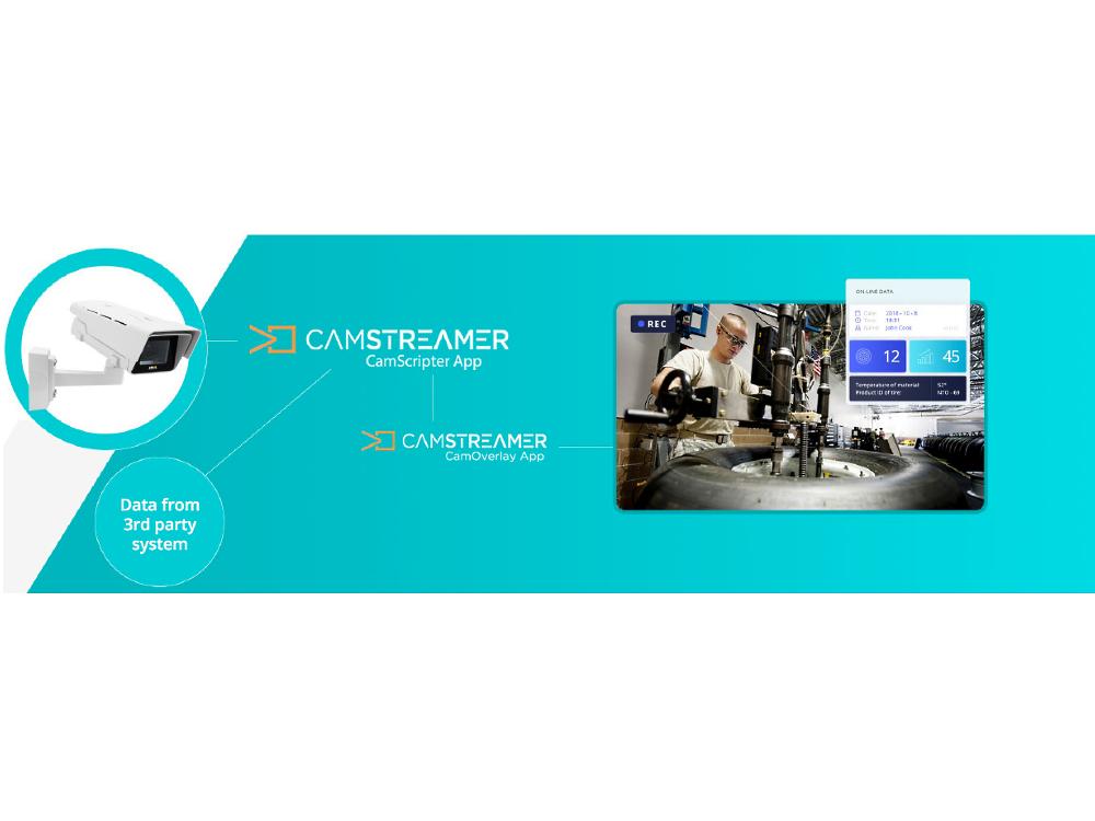 camscripter-applicatie-voor-ip-camera-7.jpg