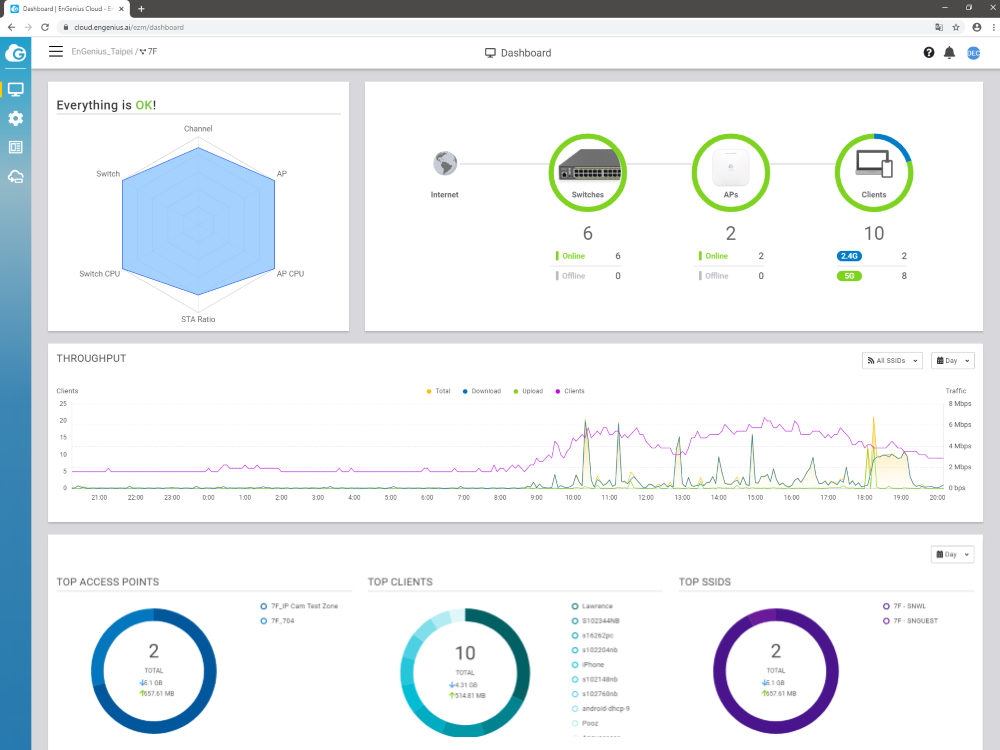 engenius-cloud-dashboard-1.jpg