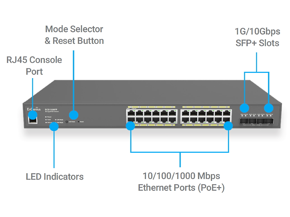 engenius-ecs1528fp-managed-24-poorts-poe-switch-2.jpg