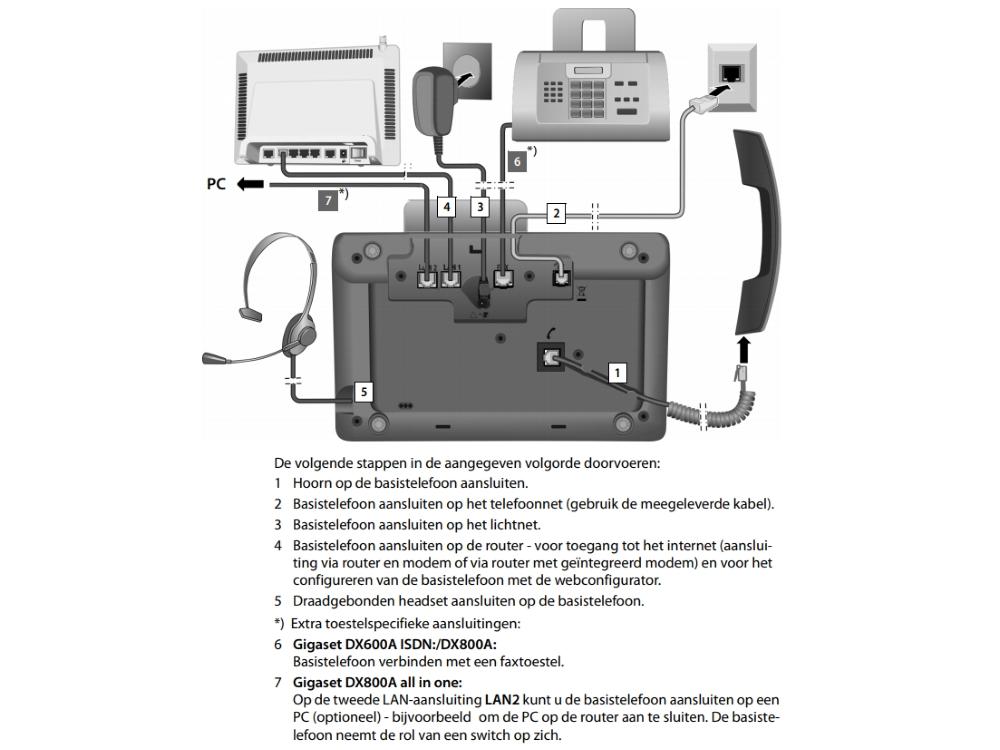 gigaset-dx800a-schema.jpg