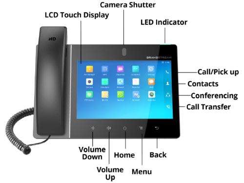 grandstream-gxv3380-ip-videotelefoon-5.jpg