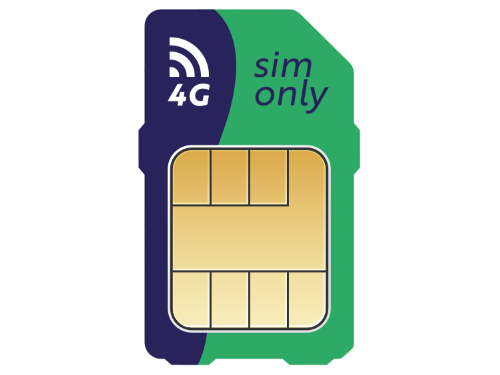 internet-on-demand-4g-sim-kaart.jpg