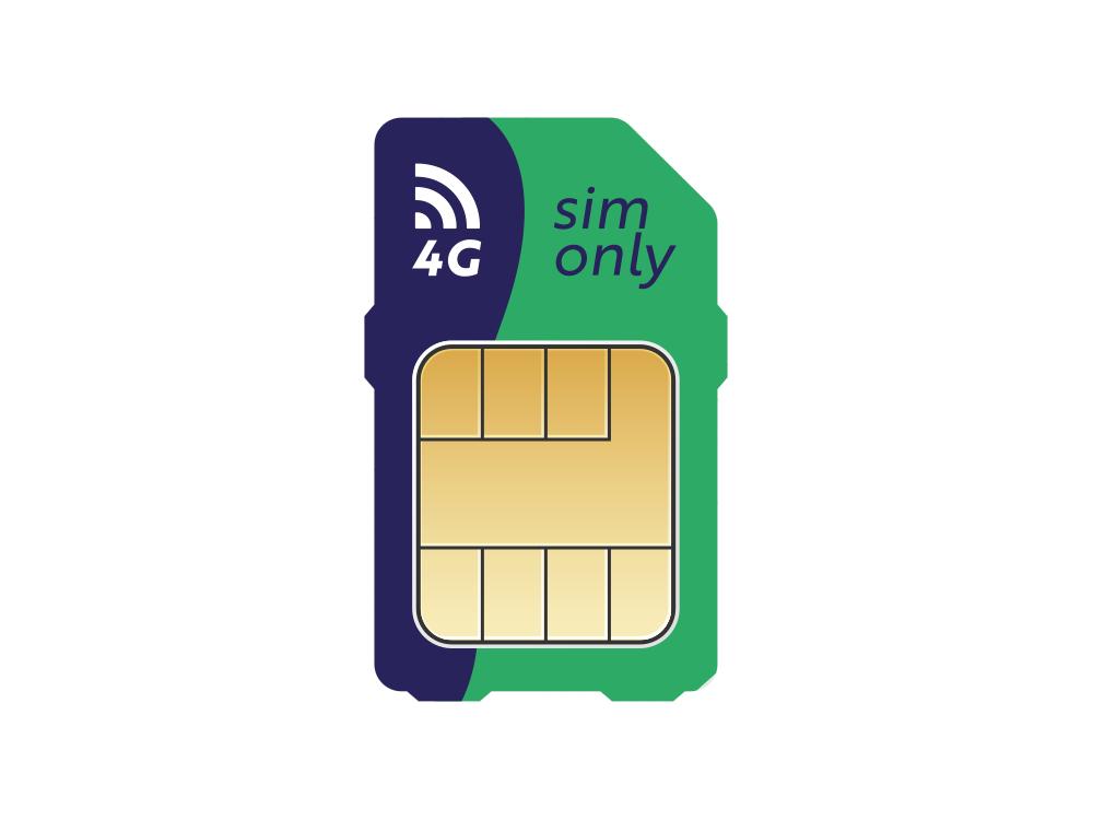 internet-on-demand-sim-kaart.jpg