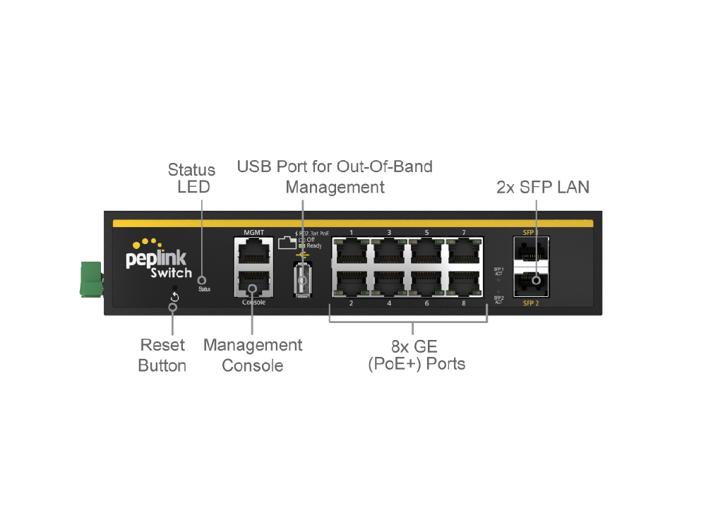 peplink-psw-8-240w-rug-sd-switch-8-port-rugged-2.jpg