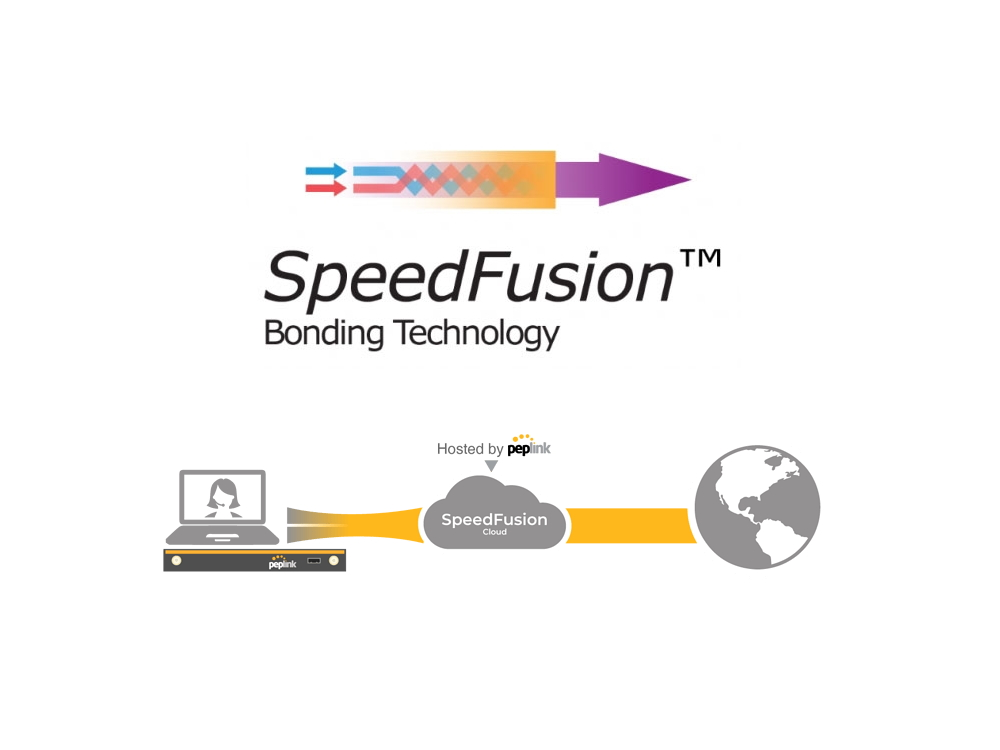 peplink-speedfusion-cloud.jpg
