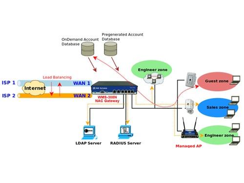 pheenet_wms-308n_infrastructure_500x375.jpg