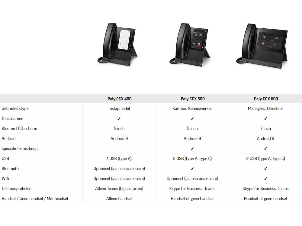 polycom-ccxx00-series-microsoft-teams-voip-telefoons-1.jpg