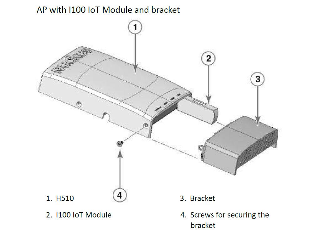 ruckus-i100-iot-module-2.jpg