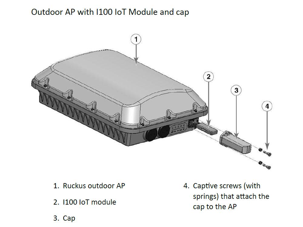 ruckus-i100-iot-module-3.jpg