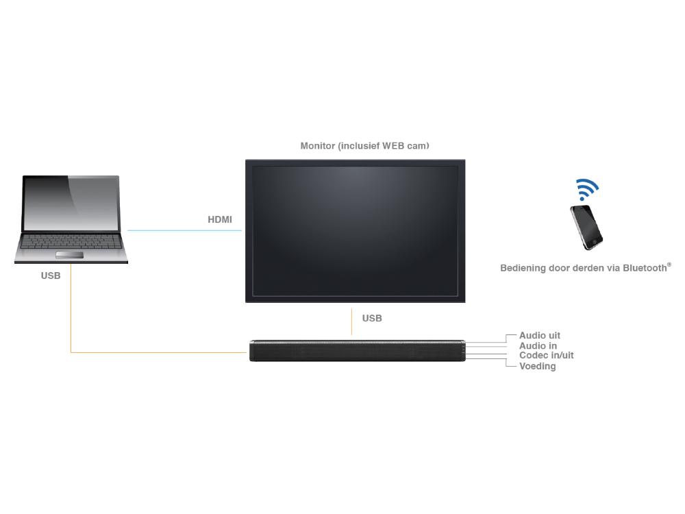 toa-am-cf1bq-audioconference-collaboration-bar-zwart-4.jpg