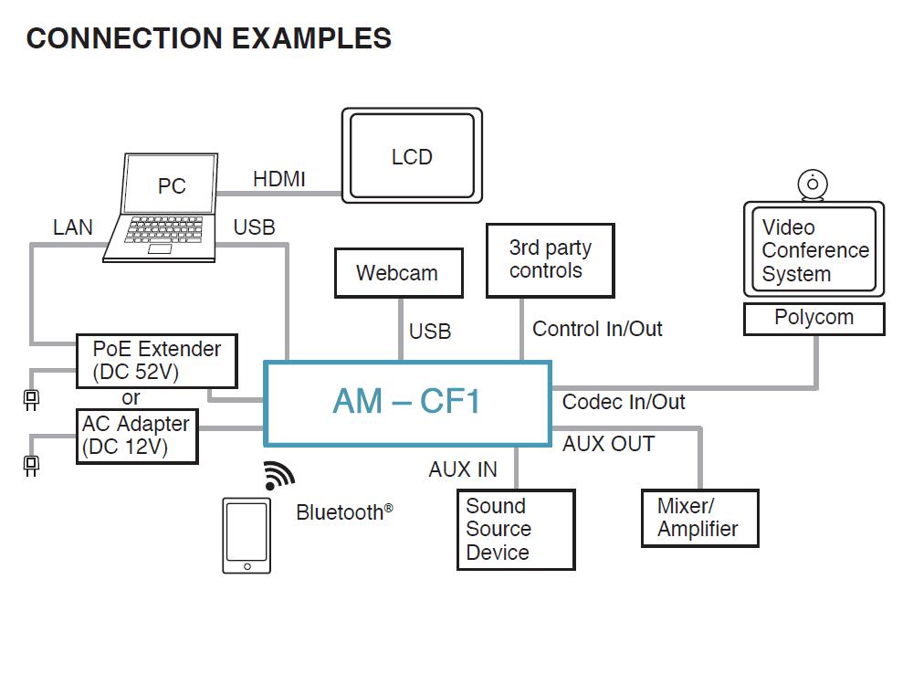 toa-am-cf1bq-audioconference-collaboration-bar-zwart-8.jpg