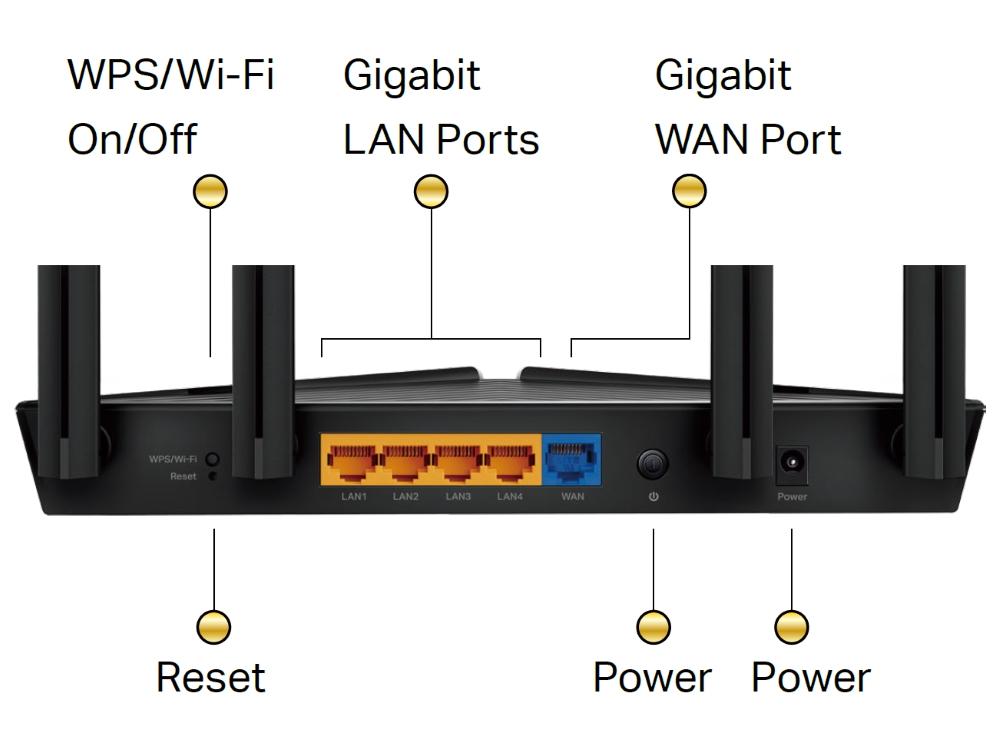 tp-link-archer-ax10-wifi-6-11ax-router-5.jpg
