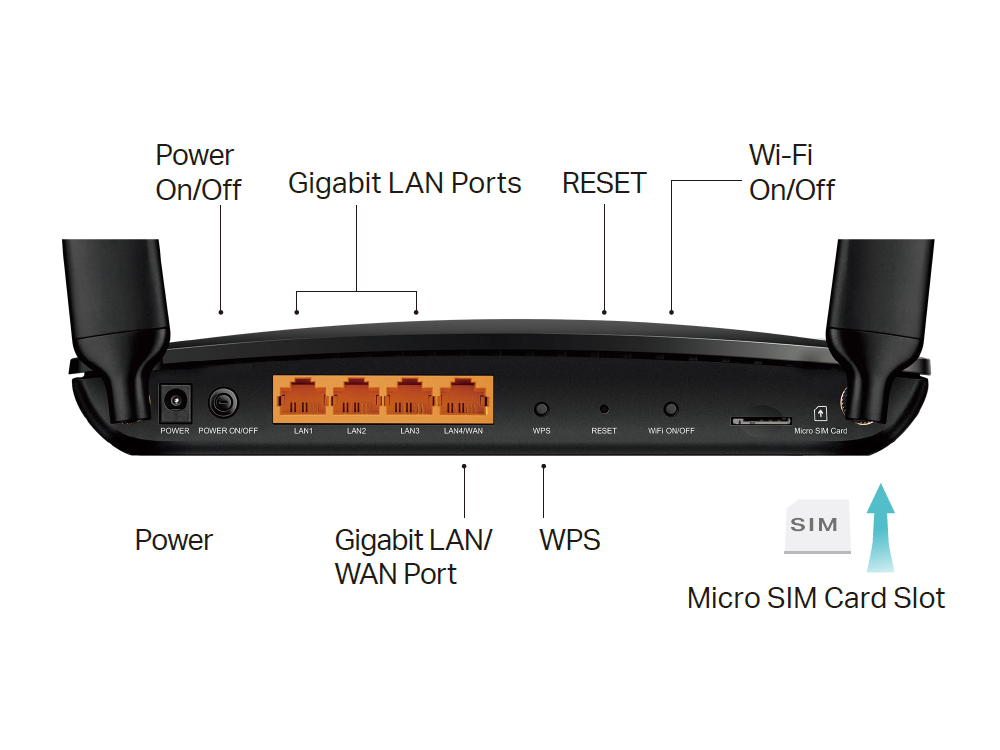 tp-link-archer-mr600-4g-router-5.jpg