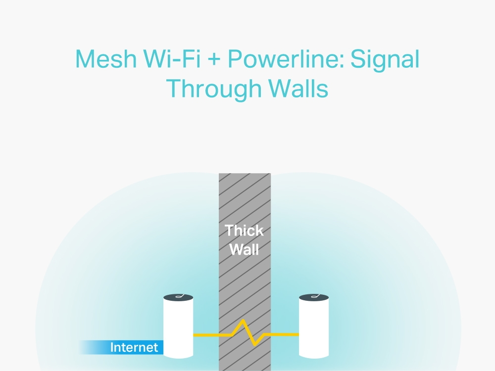 tp-link-deco-p9-mesh-wifi-3-pack-3.jpg