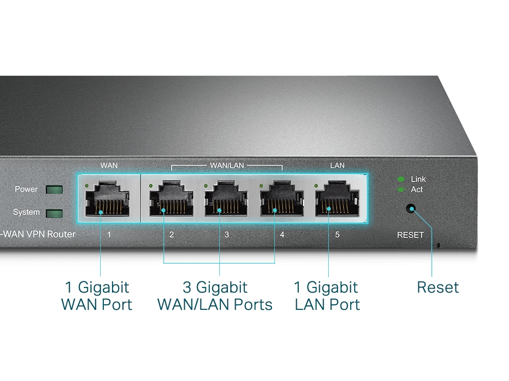 tp-link-tl-r605-omada-sdn-router-2.jpg