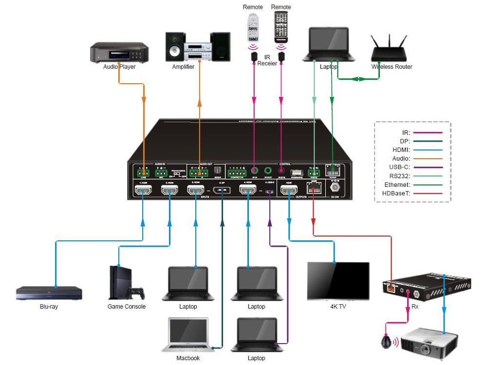vivolink-vlsc262-presentation-switcher-3.jpg
