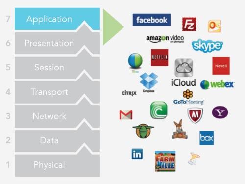 xirrus_aos-appcon_application_control_applicatiebeheer_2.jpg