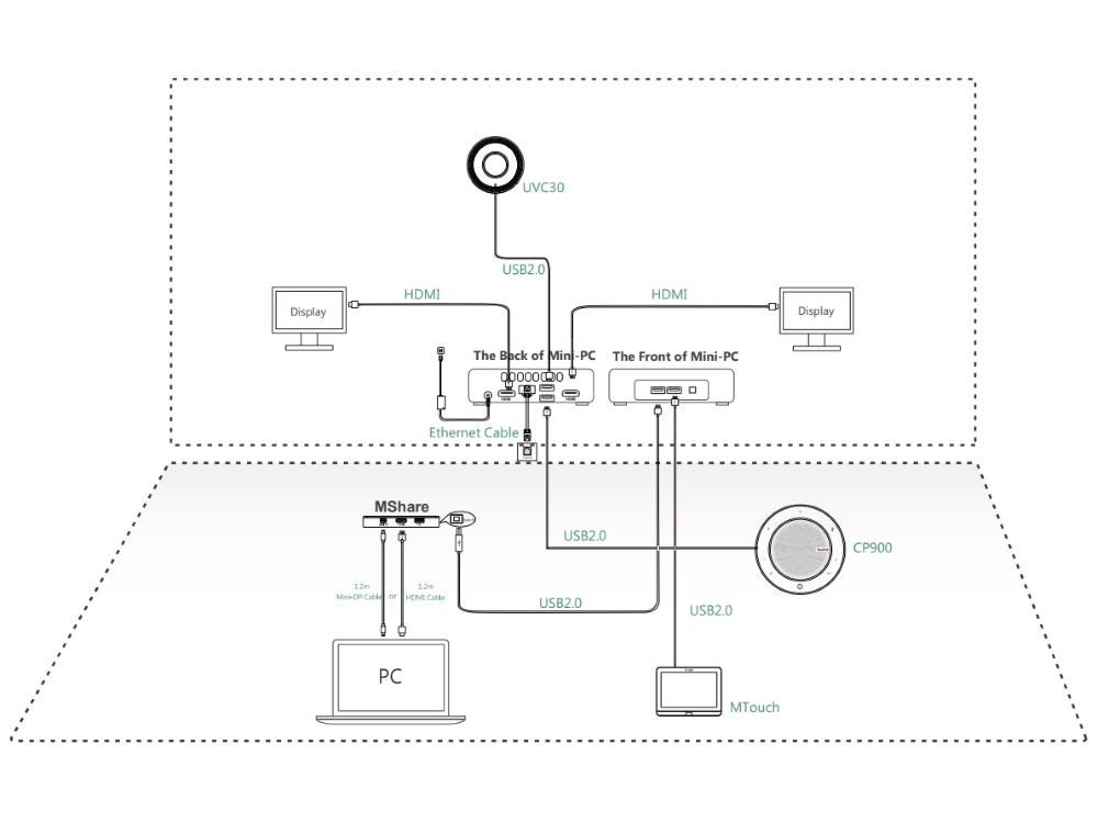yealink-mvc300-microsoft-teams-rooms-system-2.jpg