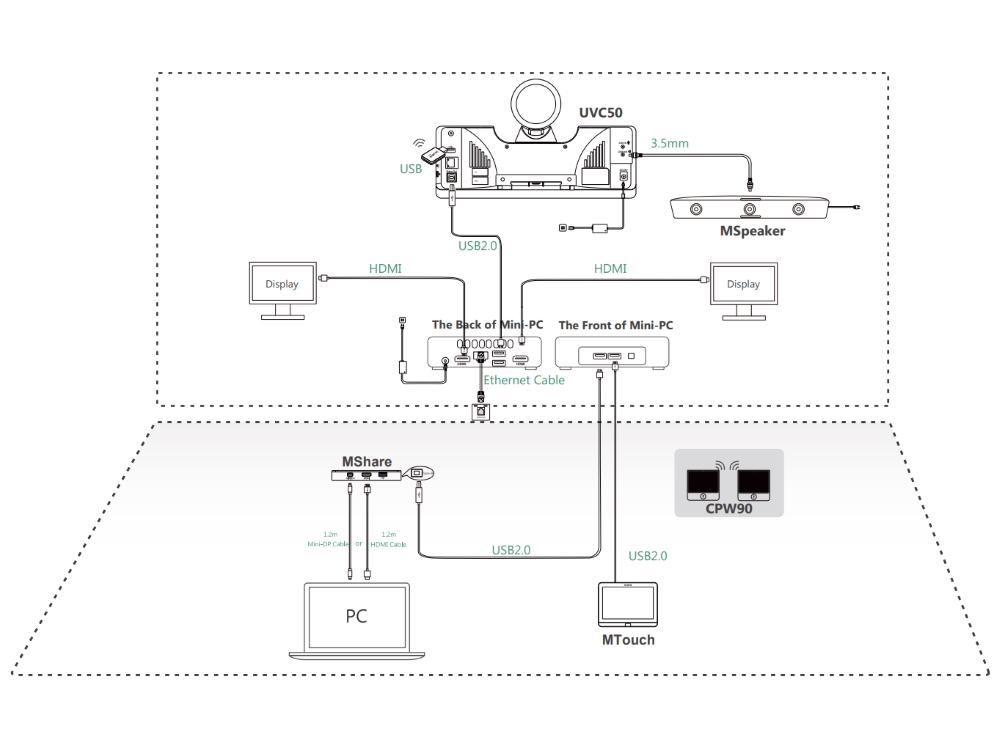 yealink-mvc500-microsoft-teams-rooms-system-2.jpg
