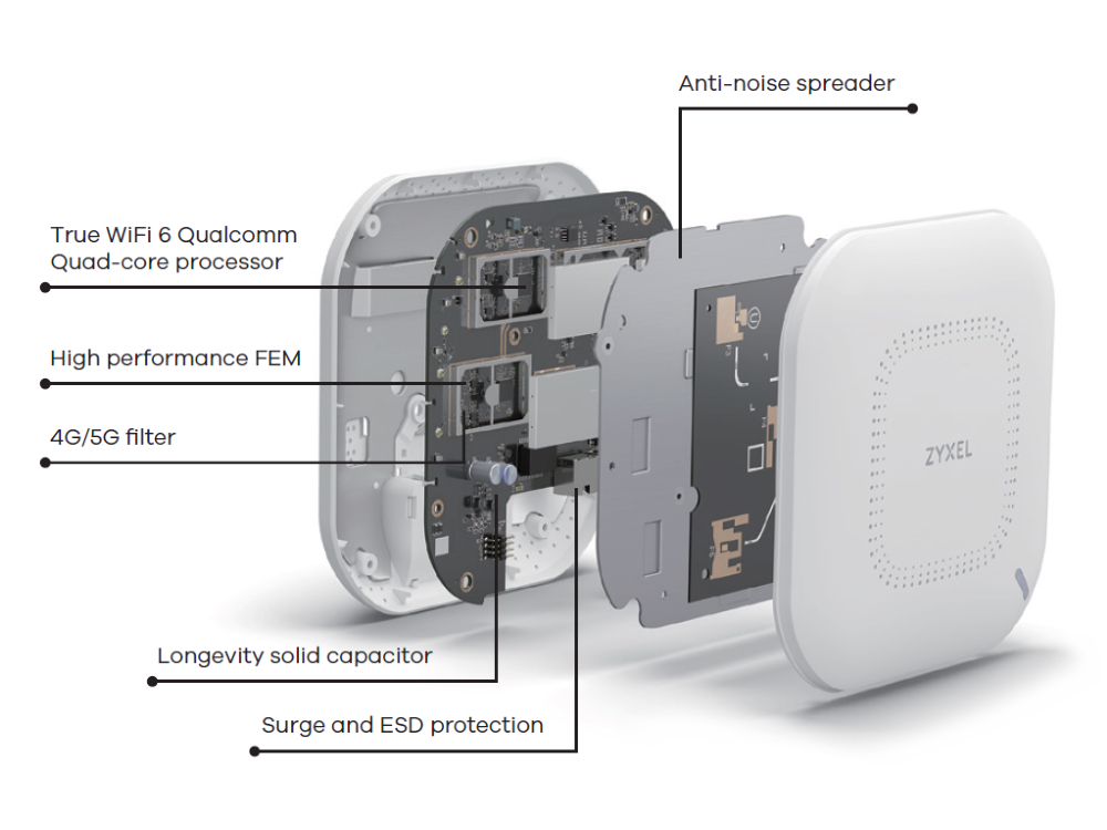 zyxel-nwa110ax-wifi-6-access-point-10.jpg