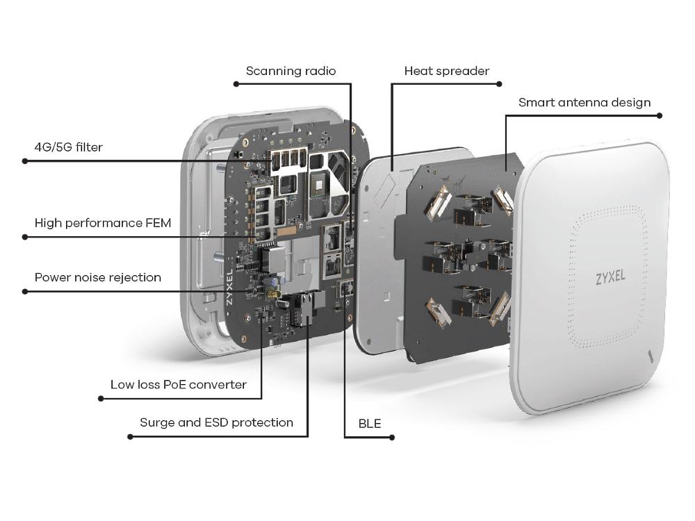zyxel-wax650s-wifi-6-access-point-8.jpg