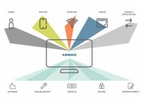 Aruba AirWave Cloud Controller