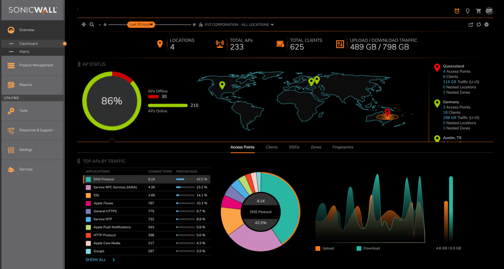 WiFi Cloud Manager Dashboard