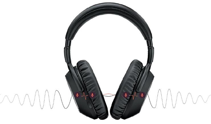 EPOS hybrid active noise cancellation
