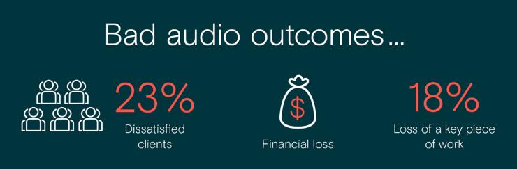 Resultaat van slechte audiokwaliteit