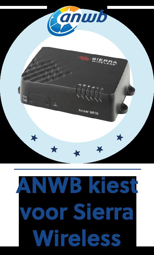 De ANWB koos voor de Sierra Wireless AirLink MP70 met WiFi. Bekijk de referentiecase.