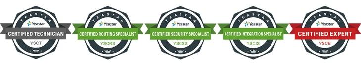 KommaGo 5 keer gecertificeerd Yeastar Expert