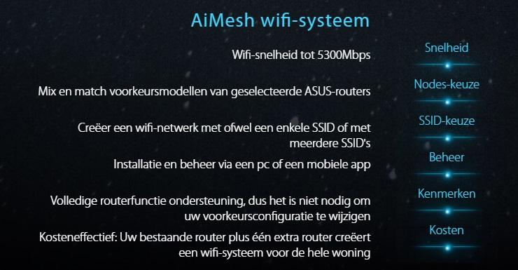 Asus AiMesh WiFi Mesh-netwerk voordelen