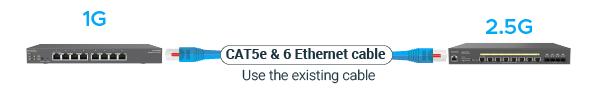 EnGenius Multi-gigabit switch