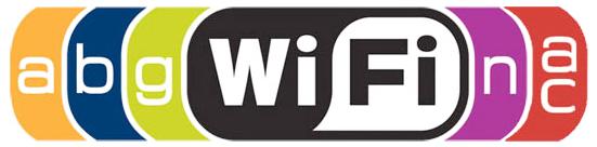WiFi a/b/g/n/ac/ax